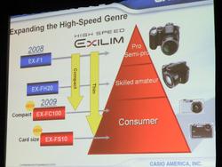 CES 2009 - 新たな「ハイスピード」カメラを披露 - カシオ